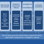 Cancer-detencion-prevencion